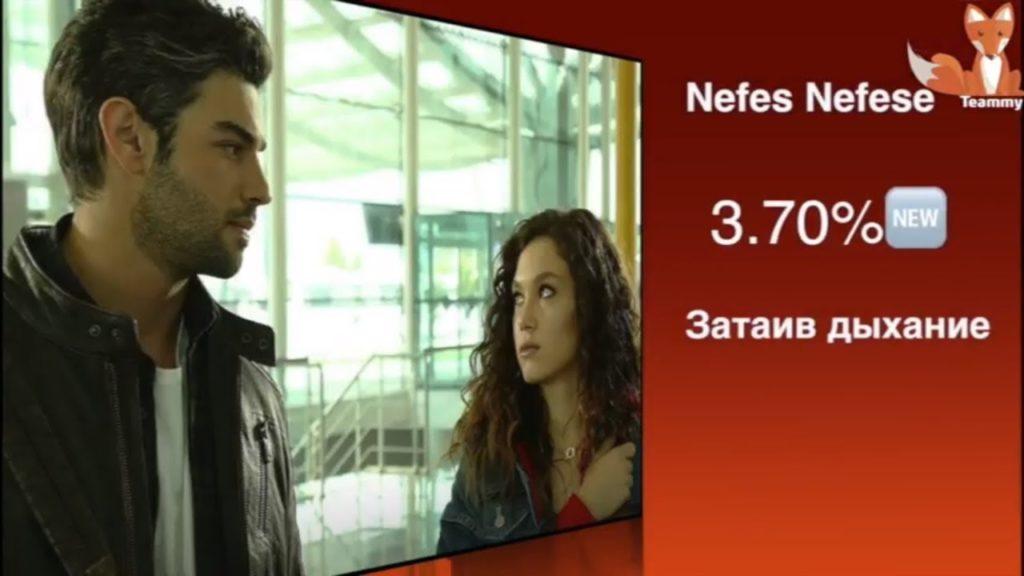 Турецкие сериалы рейтинг самых 2018